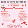 2020: An End-of-Year Round-up of Events